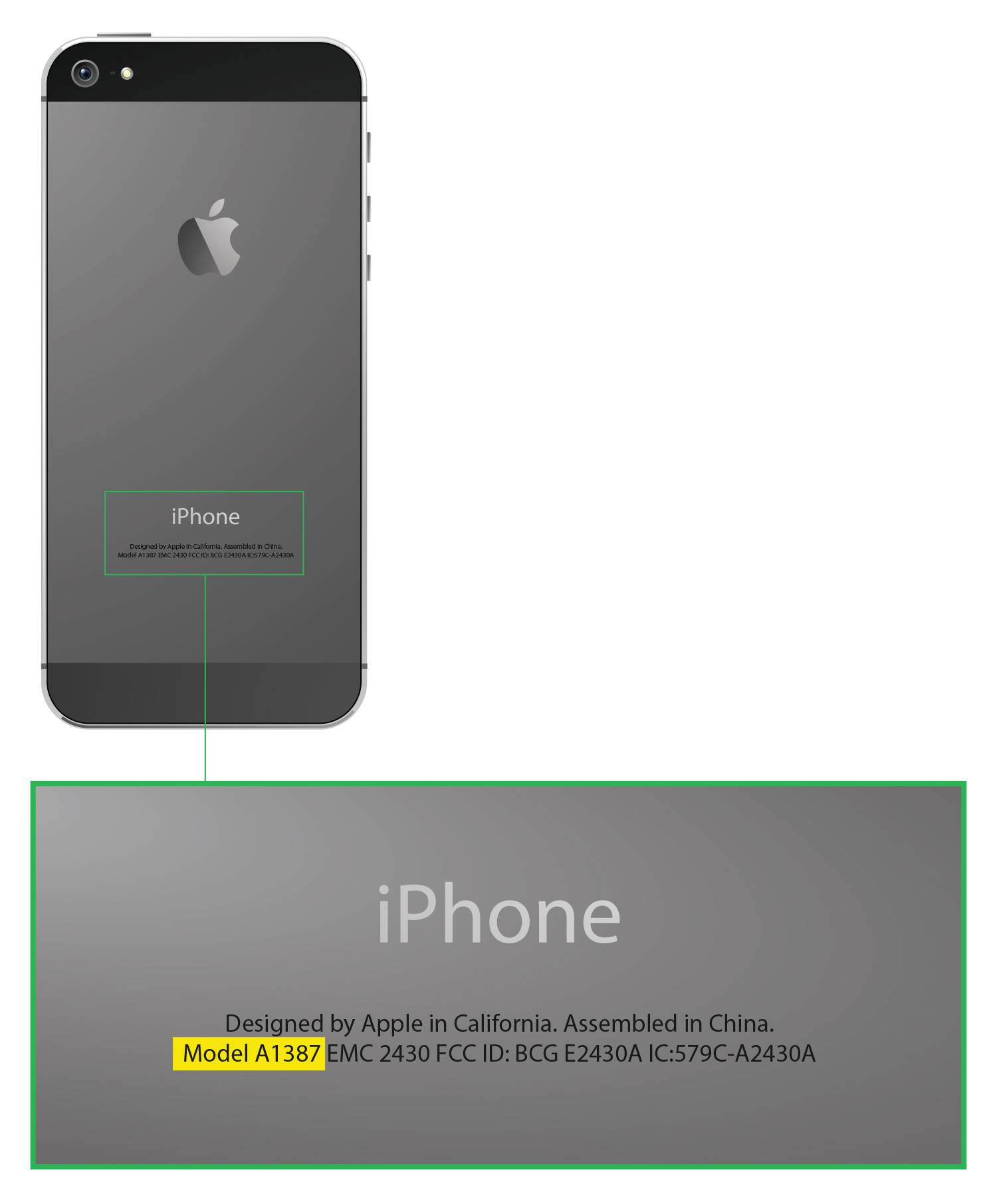 iphone glass digitizers and screens select your iphone model. Black Bedroom Furniture Sets. Home Design Ideas