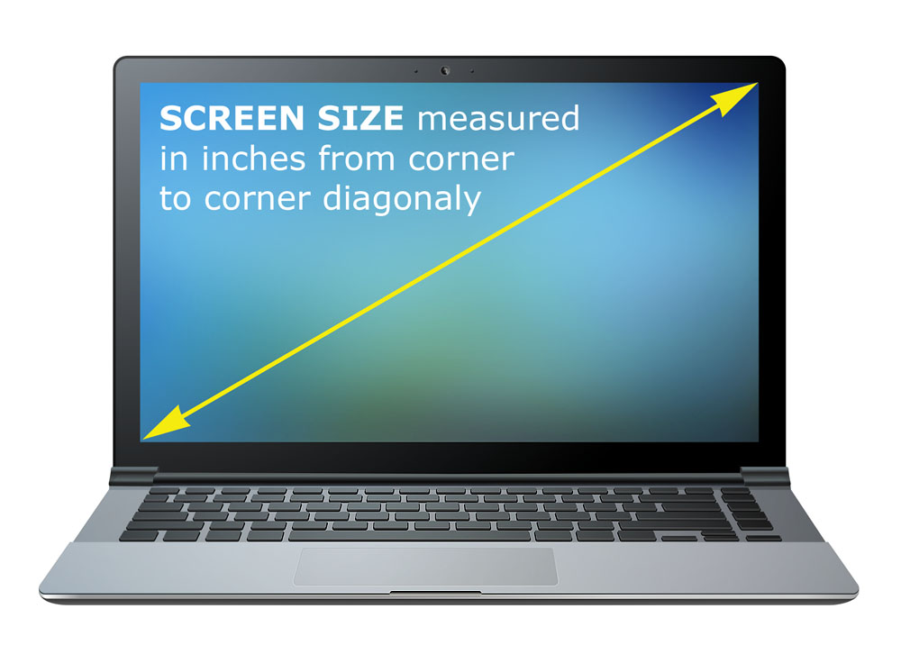 Notebook screen Size. How to measure?