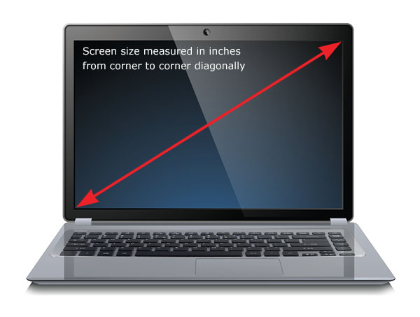 How to select correct laptop screen.