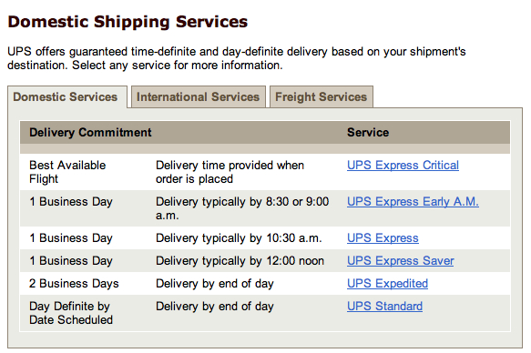 Domestic shipping. - Shipping with UPS: methods of shipping explained.
