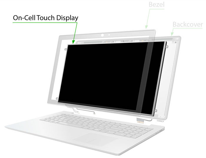 On-Cell Touch Display